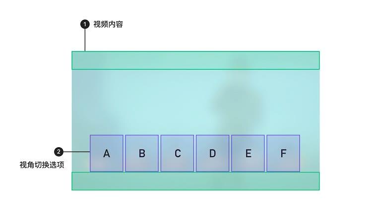 視角切換組件示意圖